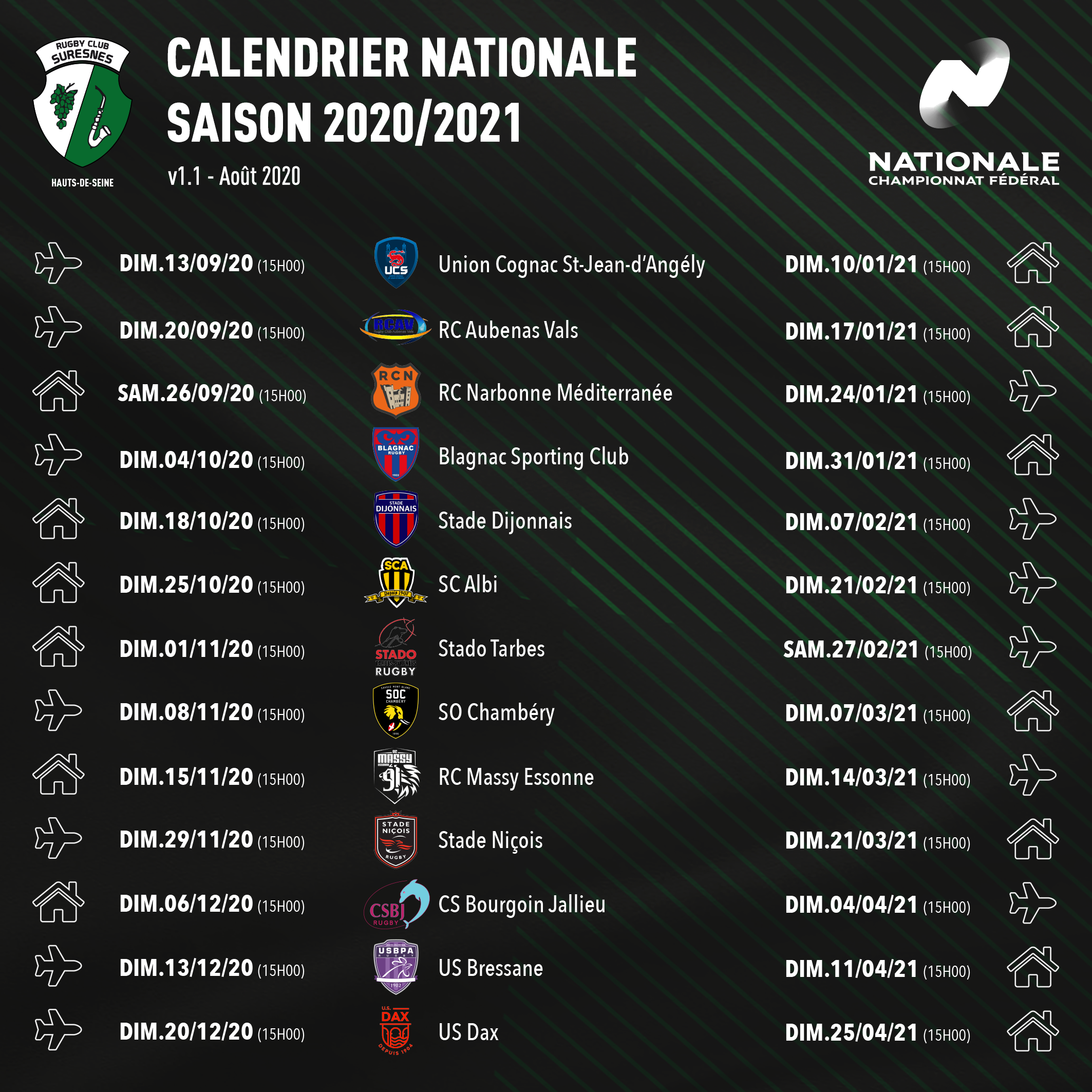 Calendrier du RC Suresnes - Championnat de France de rugby Nationale
