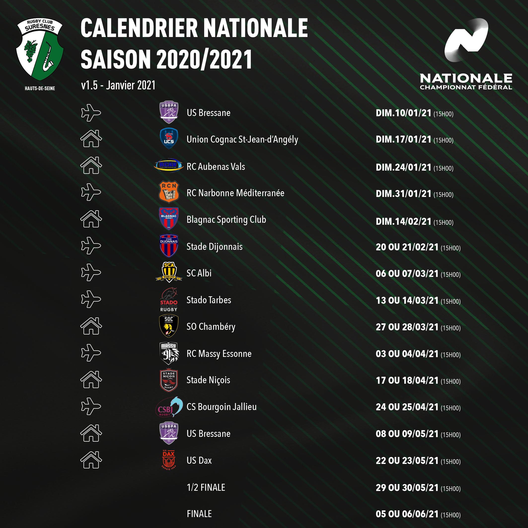 Calendrier des matchs du RC Suresnes, saison 2020-2021 - Championnat Nationale